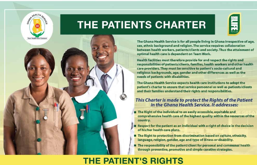 Info-Graphic of The Patient Charter